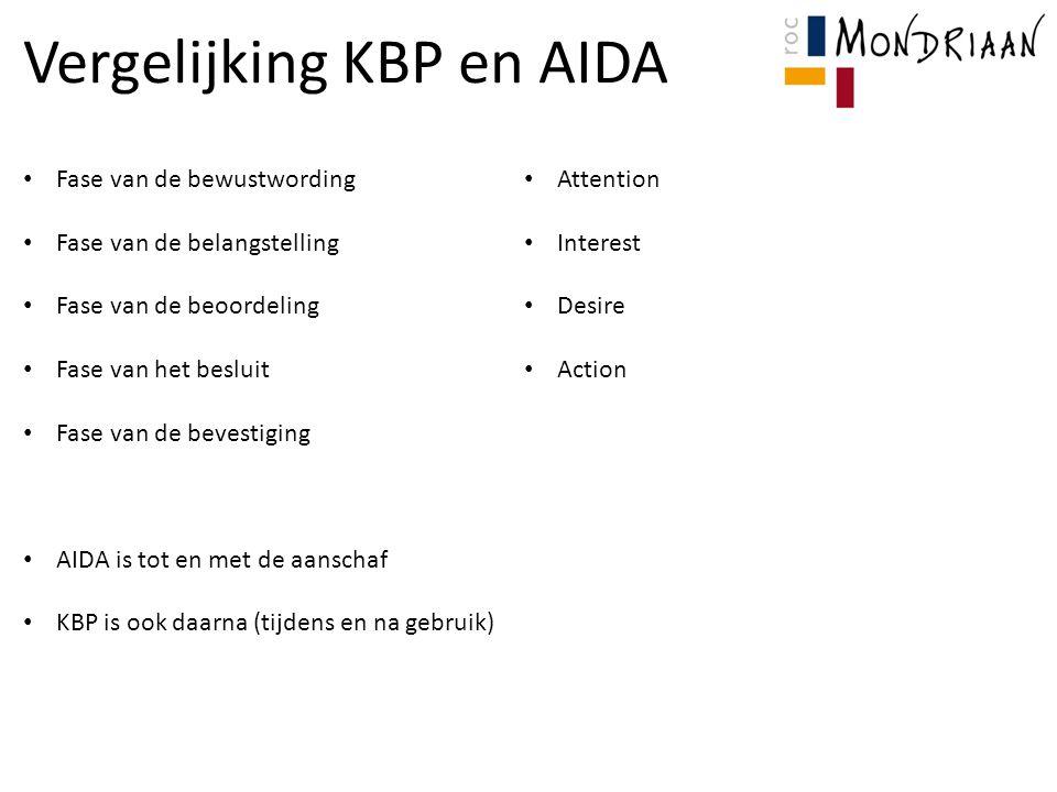 Vergelijking KBP en AIDA Fase van de bewustwording Fase van de belangstelling Fase van de beoordeling Fase van het besluit Fase van de bevestiging AID