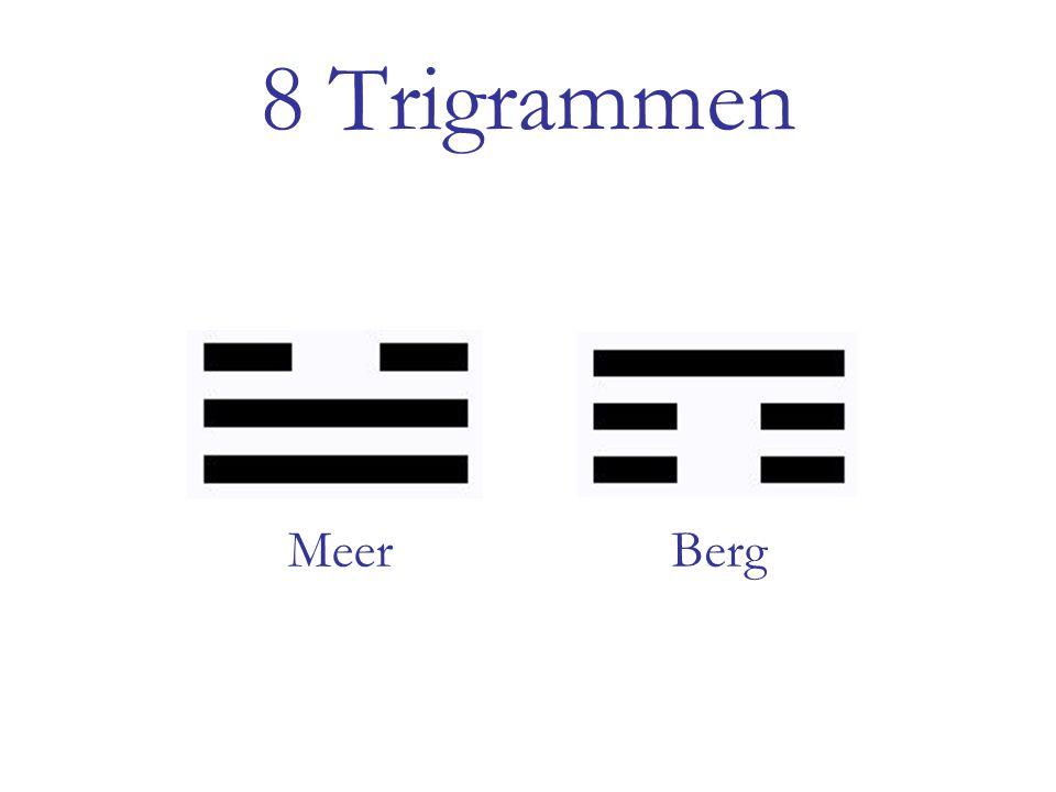 8 Trigrammen MeerBerg