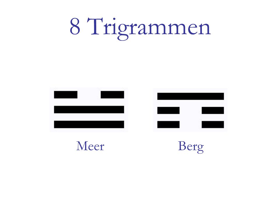 8 Trigrammen VuurWater