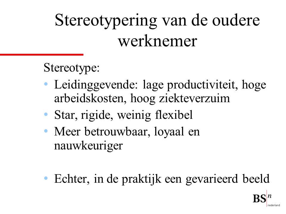 Stereotypering van de oudere werknemer Stereotype: Leidinggevende: lage productiviteit, hoge arbeidskosten, hoog ziekteverzuim Star, rigide, weinig fl