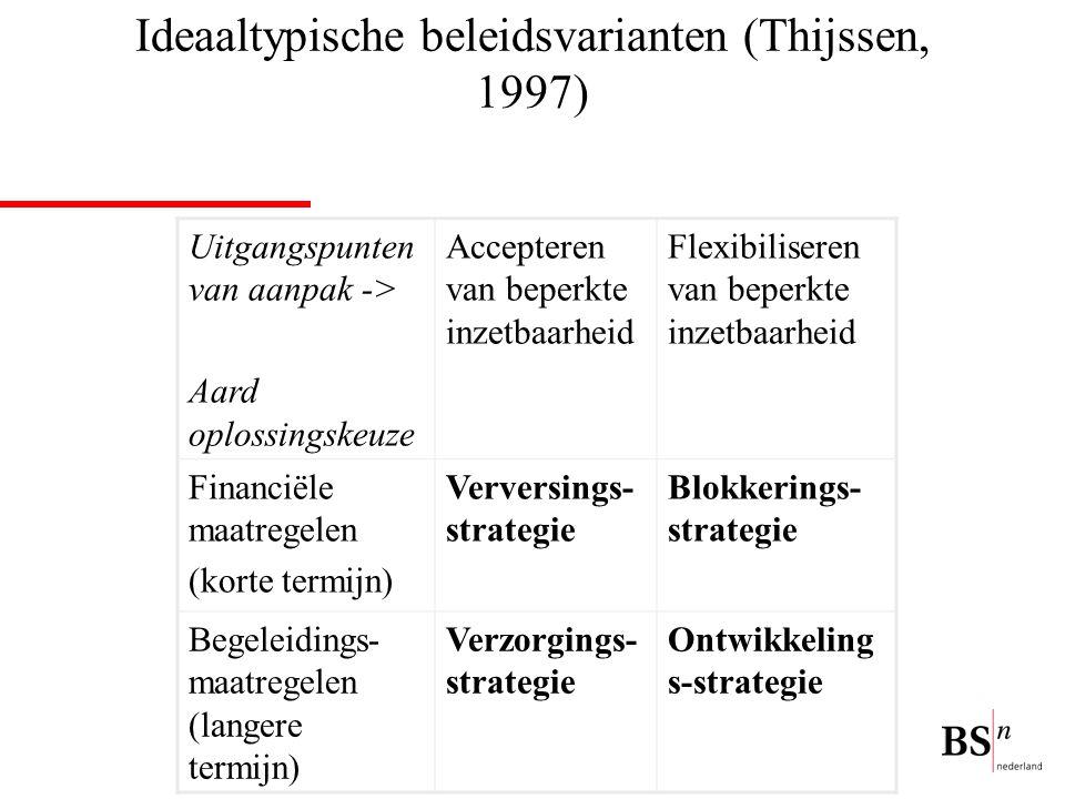 Ideaaltypische beleidsvarianten (Thijssen, 1997) Uitgangspunten van aanpak -> Aard oplossingskeuze Accepteren van beperkte inzetbaarheid Flexibilisere