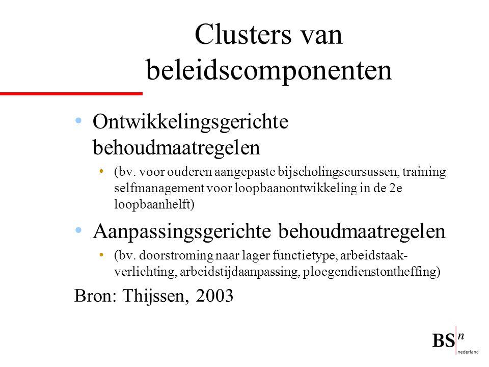 Clusters van beleidscomponenten Ontwikkelingsgerichte behoudmaatregelen (bv. voor ouderen aangepaste bijscholingscursussen, training selfmanagement vo