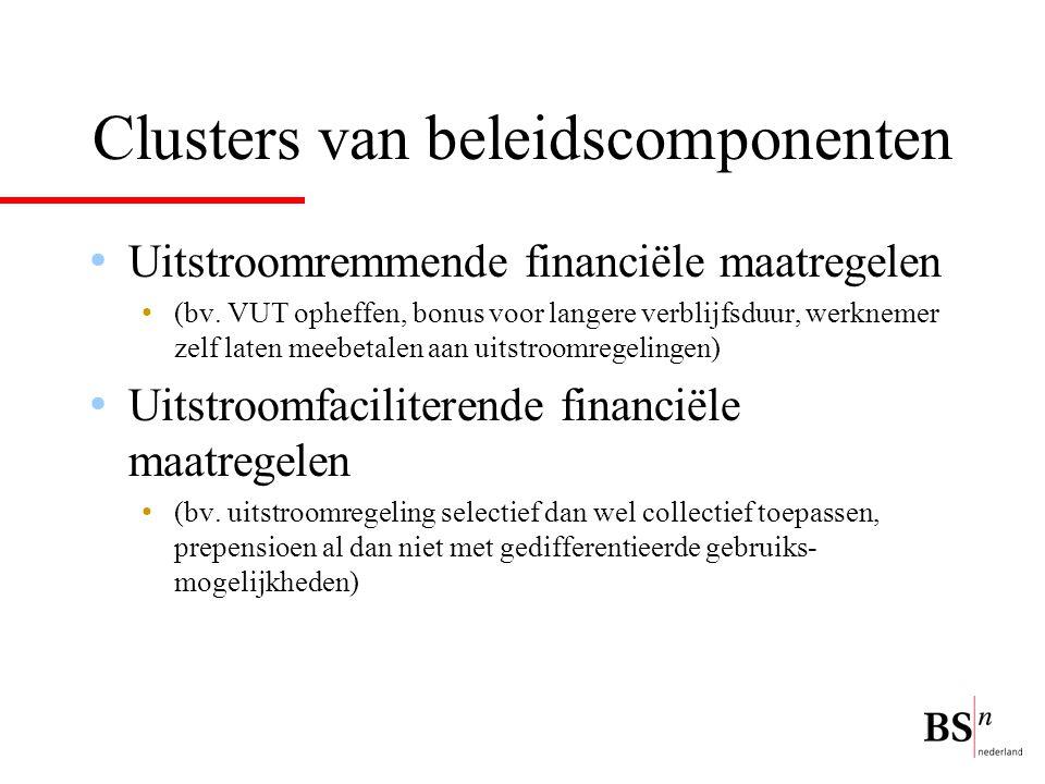 Clusters van beleidscomponenten Uitstroomremmende financiële maatregelen (bv. VUT opheffen, bonus voor langere verblijfsduur, werknemer zelf laten mee