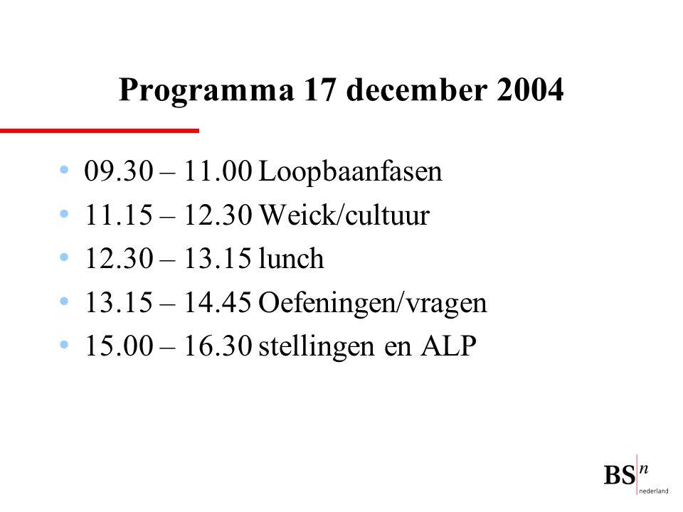 Programma 17 december 2004 09.30 – 11.00 Loopbaanfasen 11.15 – 12.30 Weick/cultuur 12.30 – 13.15 lunch 13.15 – 14.45 Oefeningen/vragen 15.00 – 16.30 s