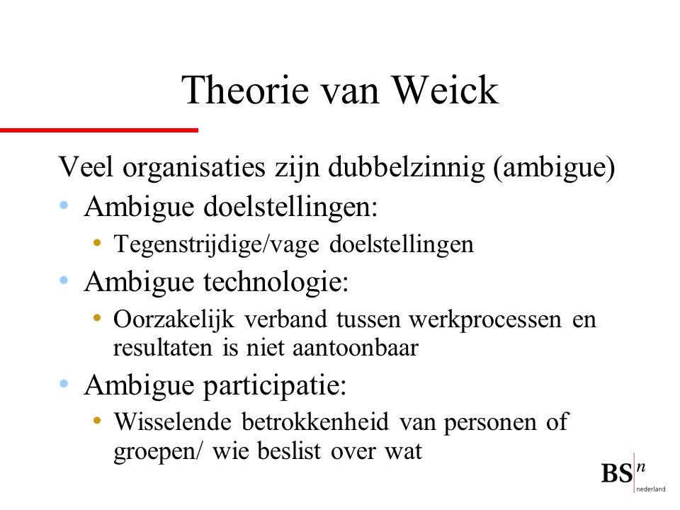 Theorie van Weick Veel organisaties zijn dubbelzinnig (ambigue) Ambigue doelstellingen: Tegenstrijdige/vage doelstellingen Ambigue technologie: Oorzak