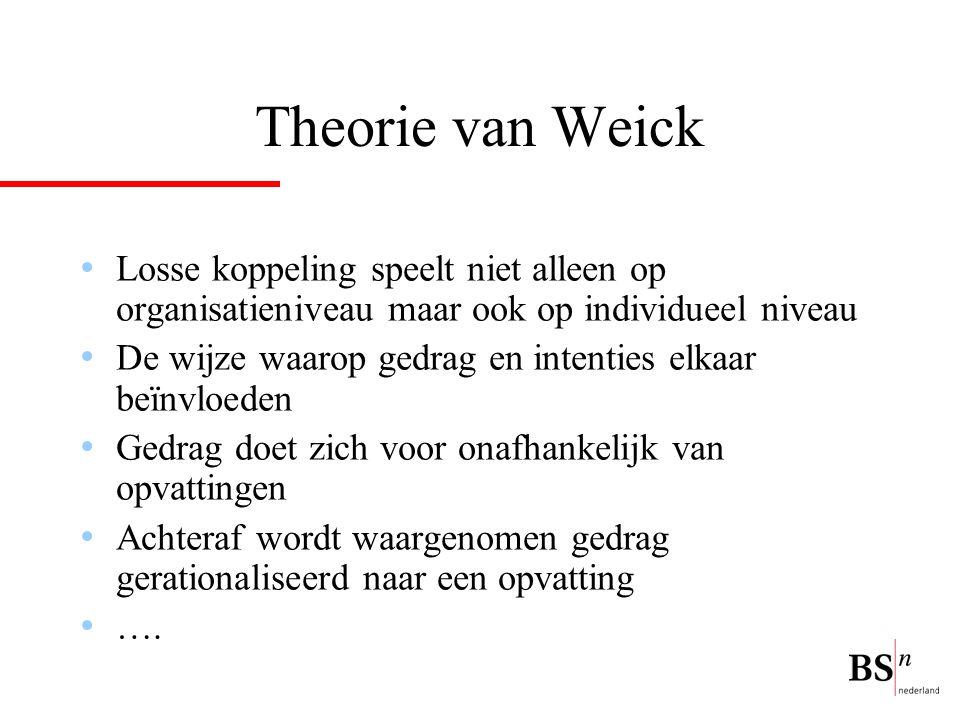 Theorie van Weick Losse koppeling speelt niet alleen op organisatieniveau maar ook op individueel niveau De wijze waarop gedrag en intenties elkaar be