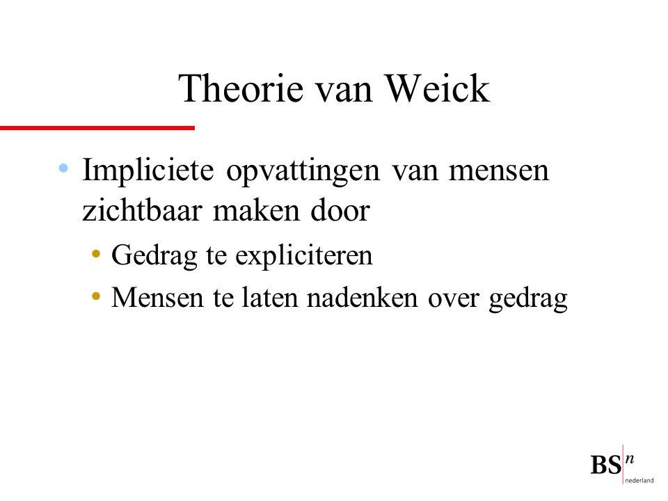 Theorie van Weick Impliciete opvattingen van mensen zichtbaar maken door Gedrag te expliciteren Mensen te laten nadenken over gedrag