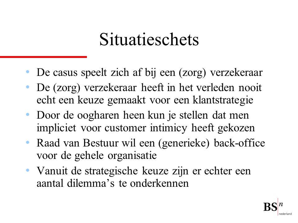Situatieschets De casus speelt zich af bij een (zorg) verzekeraar De (zorg) verzekeraar heeft in het verleden nooit echt een keuze gemaakt voor een kl