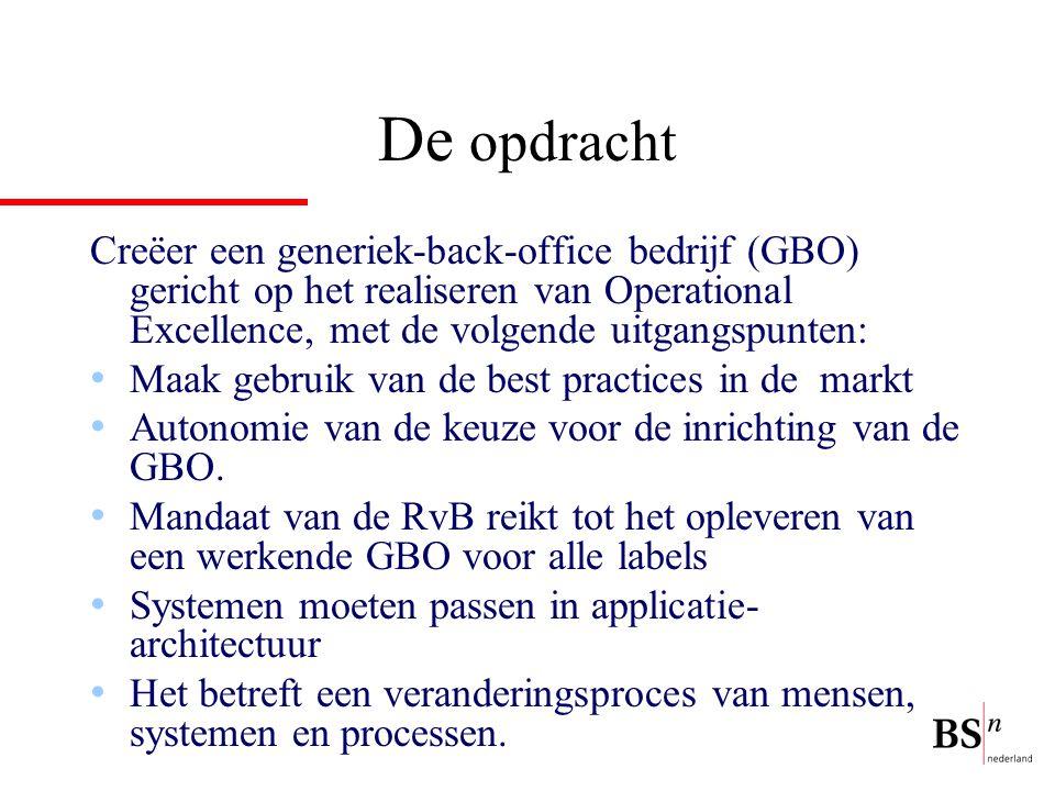 De opdracht Creëer een generiek-back-office bedrijf (GBO) gericht op het realiseren van Operational Excellence, met de volgende uitgangspunten: Maak g
