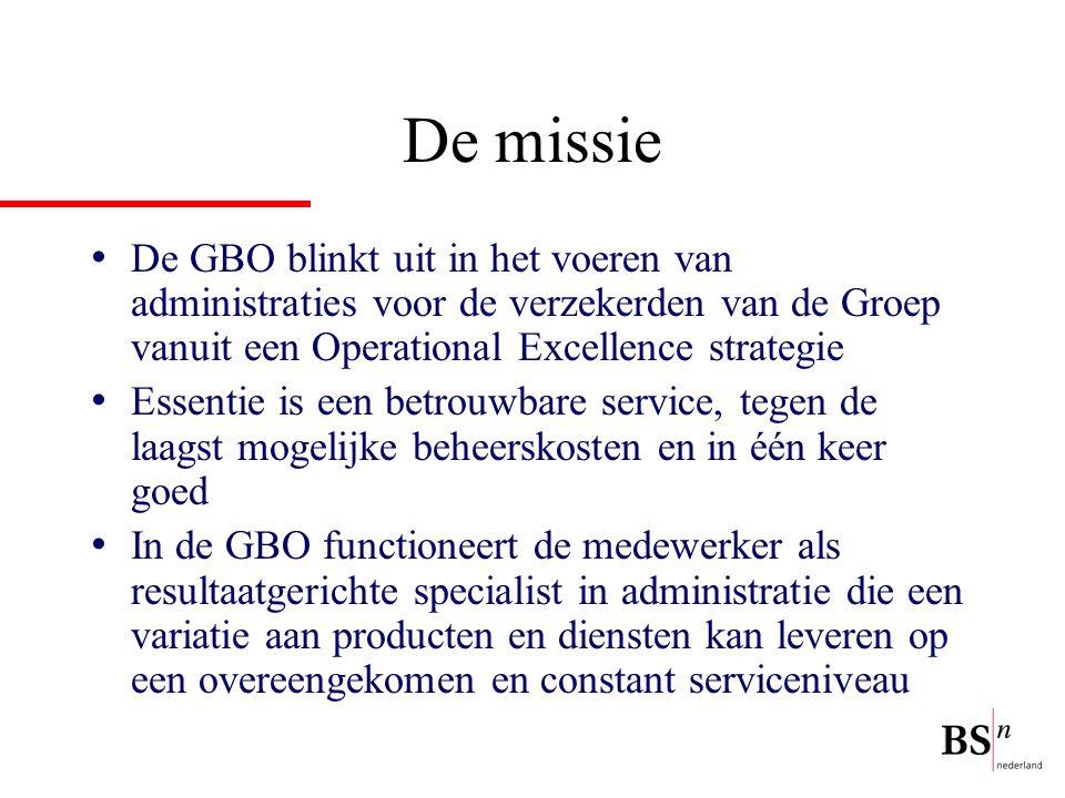 De missie De GBO blinkt uit in het voeren van administraties voor de verzekerden van de Groep vanuit een Operational Excellence strategie Essentie is