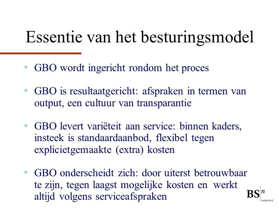 Essentie van het besturingsmodel GBO wordt ingericht rondom het proces GBO is resultaatgericht: afspraken in termen van output, een cultuur van transp