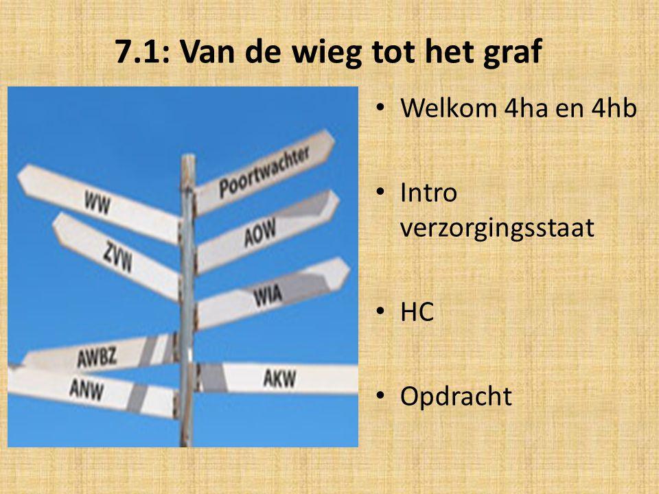 7.1: Van de wieg tot het graf Welkom 4ha en 4hb Intro verzorgingsstaat HC Opdracht