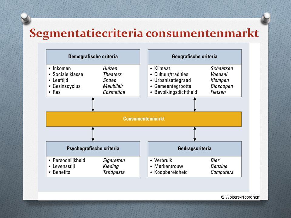 Segmentatiecriteria consumentenmarkt