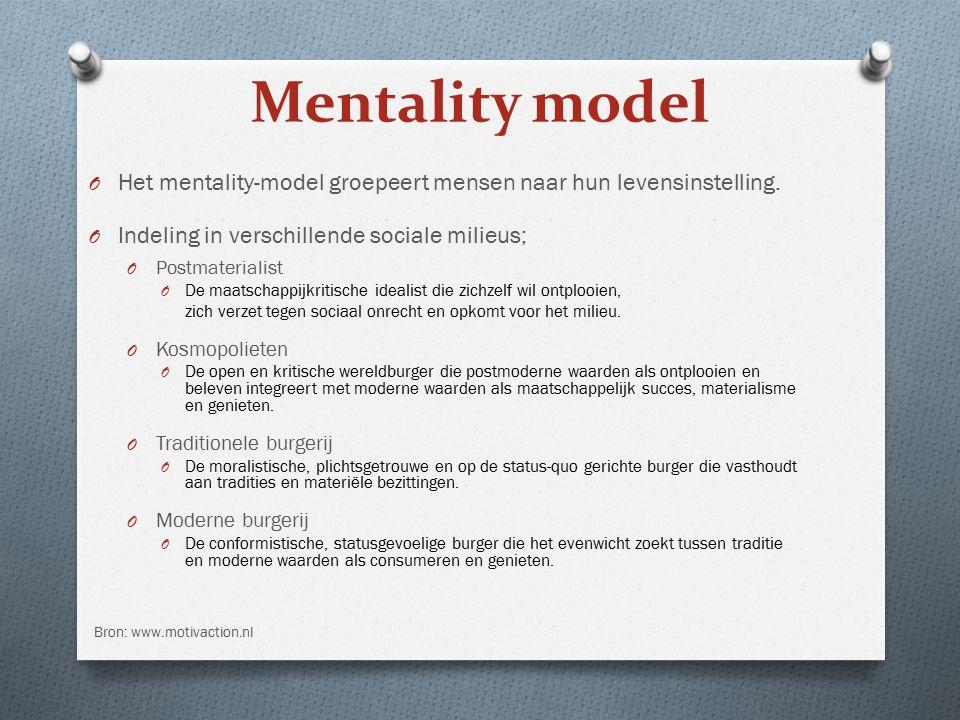 O Het mentality-model groepeert mensen naar hun levensinstelling. O Indeling in verschillende sociale milieus; O Postmaterialist O De maatschappijkrit