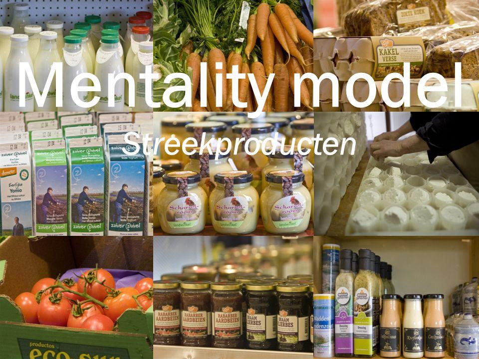 Mentality-model Streekproducten Mentality model Streekproducten
