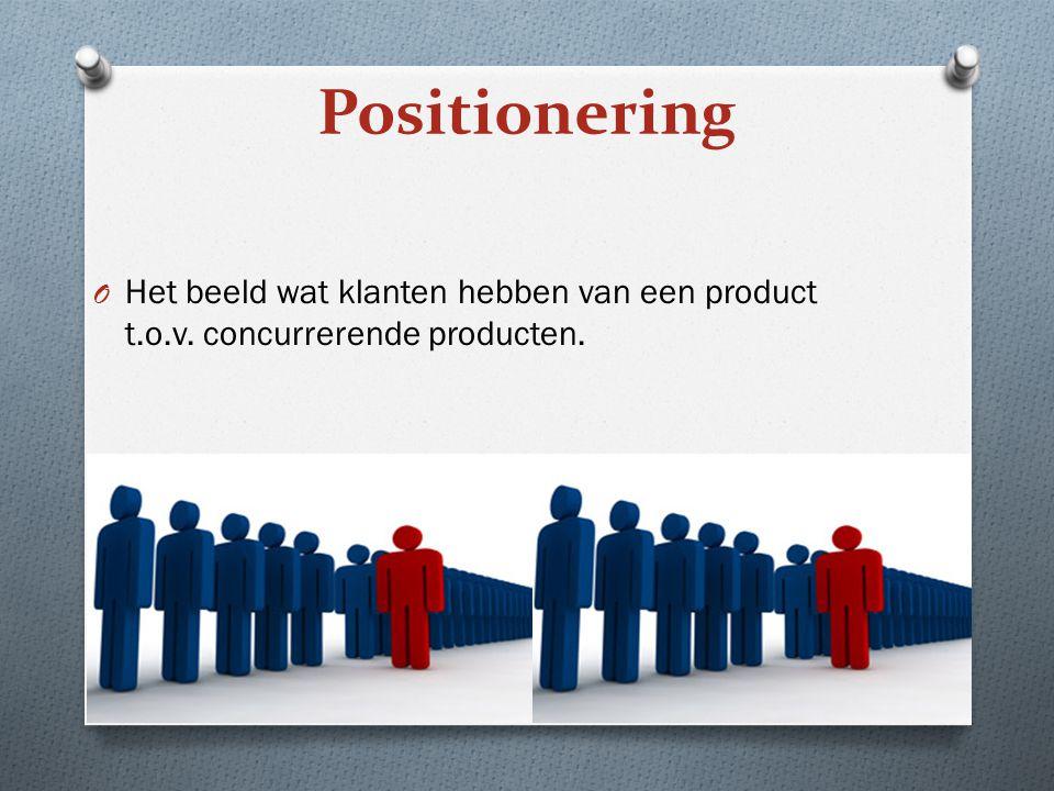O Het beeld wat klanten hebben van een product t.o.v. concurrerende producten. Positionering