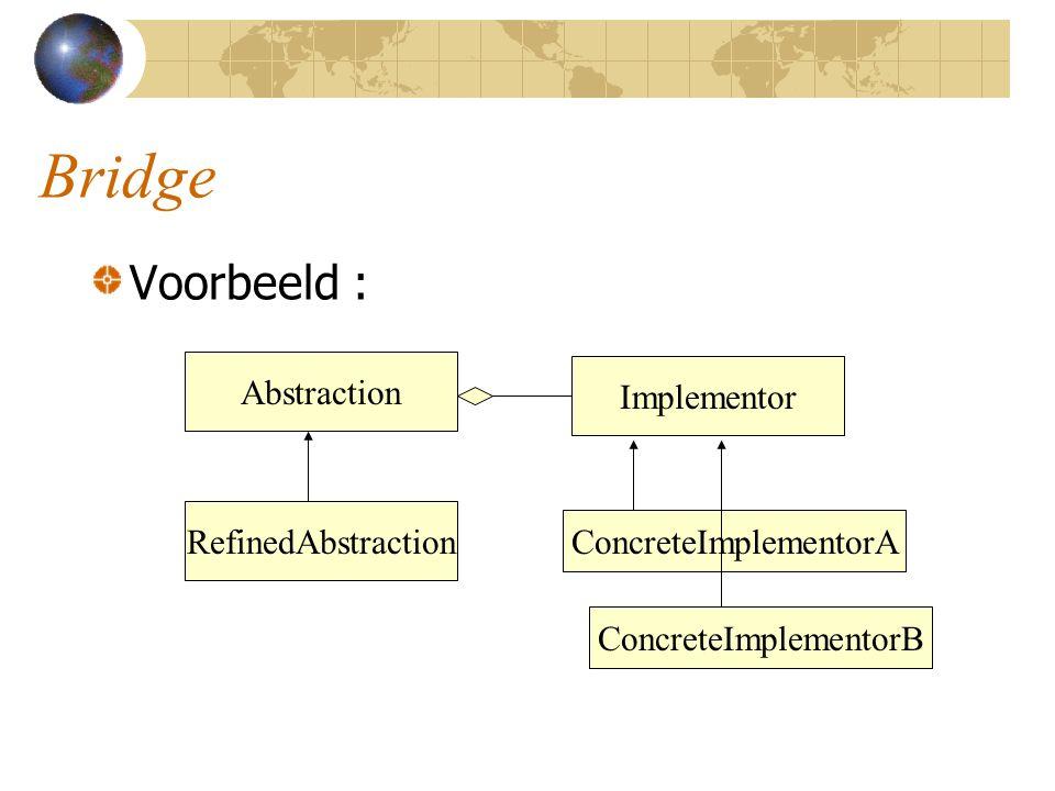 Bridge Voorbeeld : Abstraction RefinedAbstraction Implementor ConcreteImplementorA ConcreteImplementorB