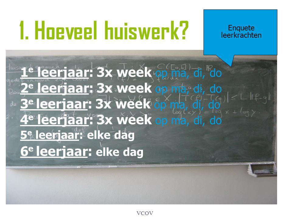 VCOV 1.Hoeveel huiswerk.