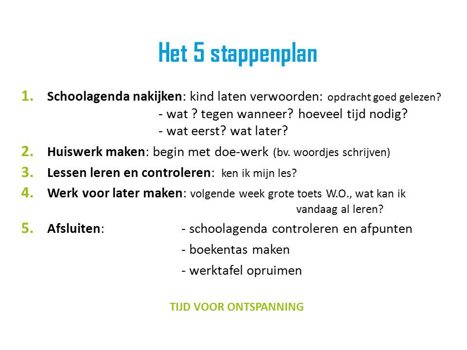 Het 5 stappenplan 1.Schoolagenda nakijken: kind laten verwoorden: opdracht goed gelezen.