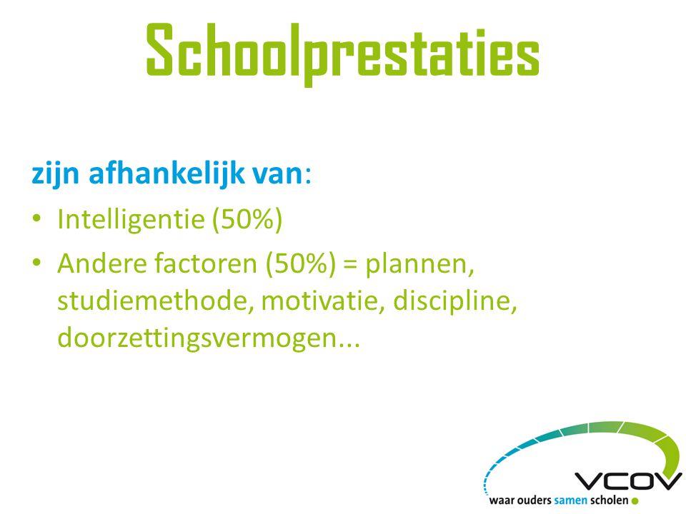 Schoolprestaties zijn afhankelijk van: Intelligentie (50%) Andere factoren (50%) = plannen, studiemethode, motivatie, discipline, doorzettingsvermogen...