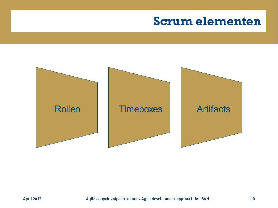 Scrum elementen April 2013Agile aanpak volgens scrum - Agile development approach for BVH10 RollenTimeboxesArtifacts