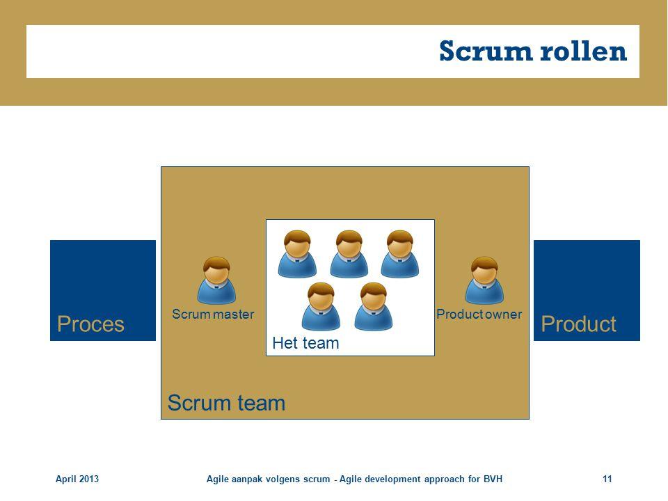 Scrum rollen April 2013Agile aanpak volgens scrum - Agile development approach for BVH11 ProcesProduct Scrum team Het team Scrum masterProduct owner