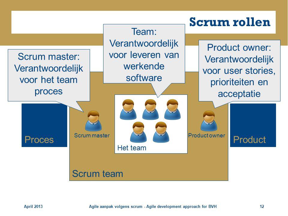 Scrum rollen April 2013Agile aanpak volgens scrum - Agile development approach for BVH12 ProcesProduct Scrum team Het team Scrum masterProduct owner Scrum master: Verantwoordelijk voor het team proces Team: Verantwoordelijk voor leveren van werkende software Product owner: Verantwoordelijk voor user stories, prioriteiten en acceptatie