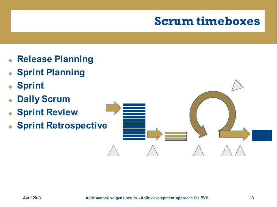 Scrum timeboxes  Release Planning  Sprint Planning  Sprint  Daily Scrum  Sprint Review  Sprint Retrospective April 2013Agile aanpak volgens scrum - Agile development approach for BVH13