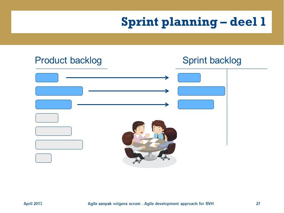 Sprint planning – deel 1 April 2013Agile aanpak volgens scrum - Agile development approach for BVH27 Product backlogSprint backlog