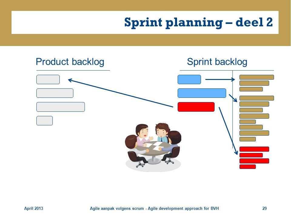 Sprint planning – deel 2 April 2013Agile aanpak volgens scrum - Agile development approach for BVH29 Product backlogSprint backlog