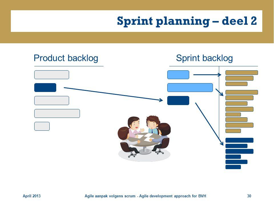 Sprint planning – deel 2 April 2013Agile aanpak volgens scrum - Agile development approach for BVH30 Product backlogSprint backlog