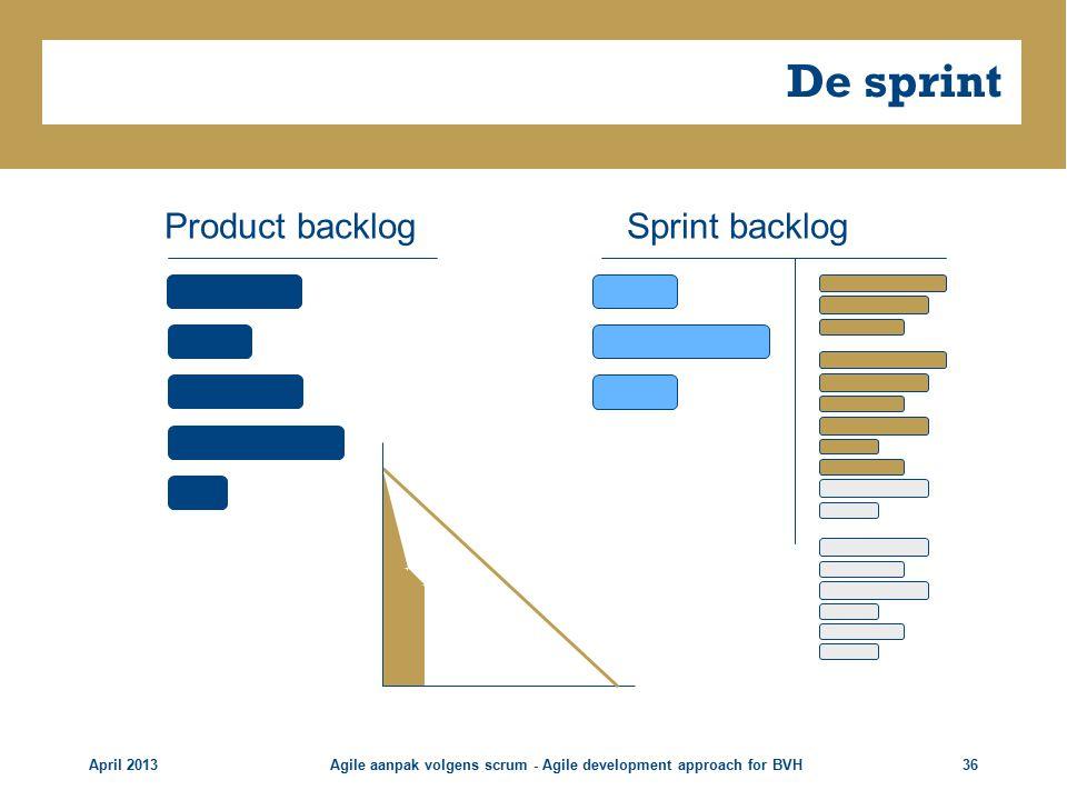 De sprint April 2013Agile aanpak volgens scrum - Agile development approach for BVH36 Sprint backlogProduct backlog
