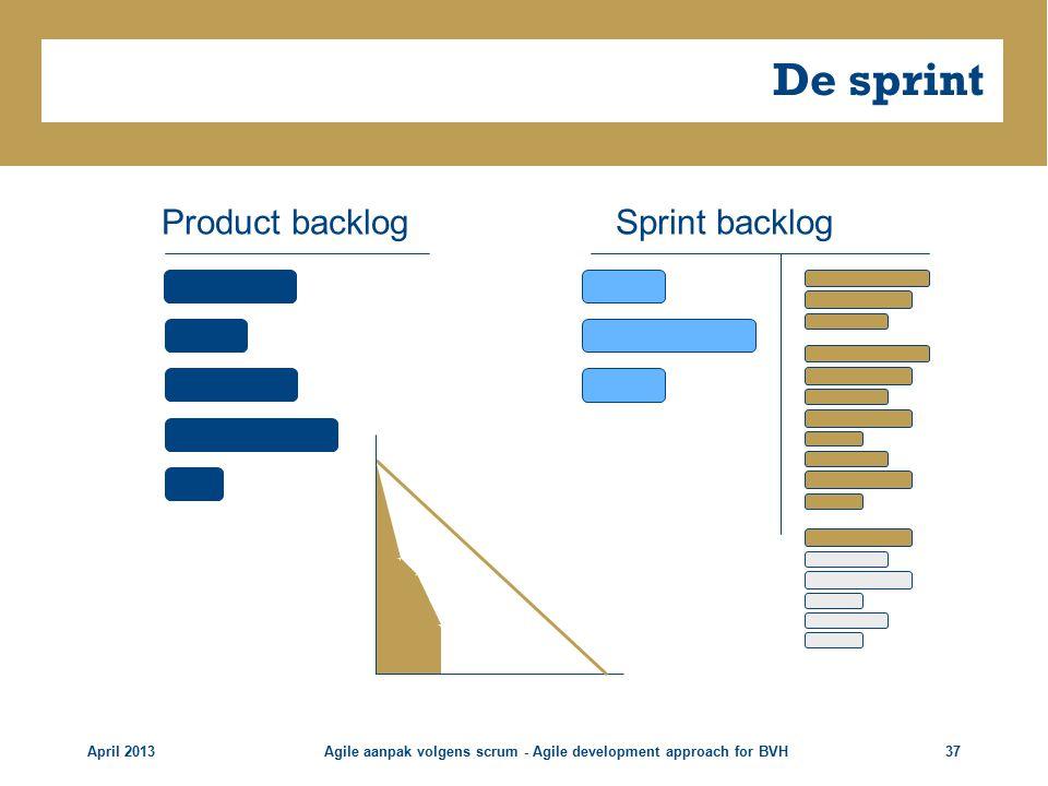De sprint April 2013Agile aanpak volgens scrum - Agile development approach for BVH37 Sprint backlogProduct backlog