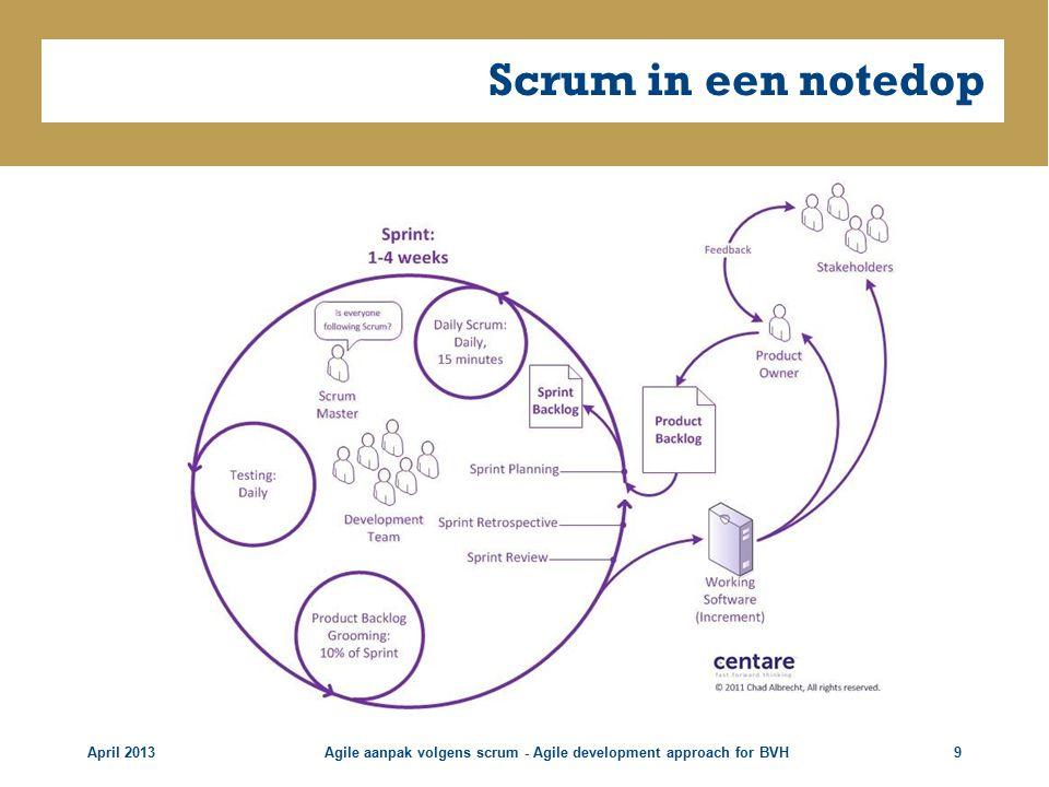 Scrum in een notedop April 2013Agile aanpak volgens scrum - Agile development approach for BVH9