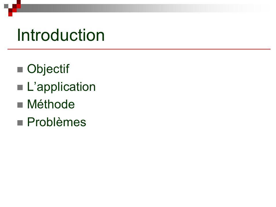 Introduction Objectif L'application Méthode Problèmes