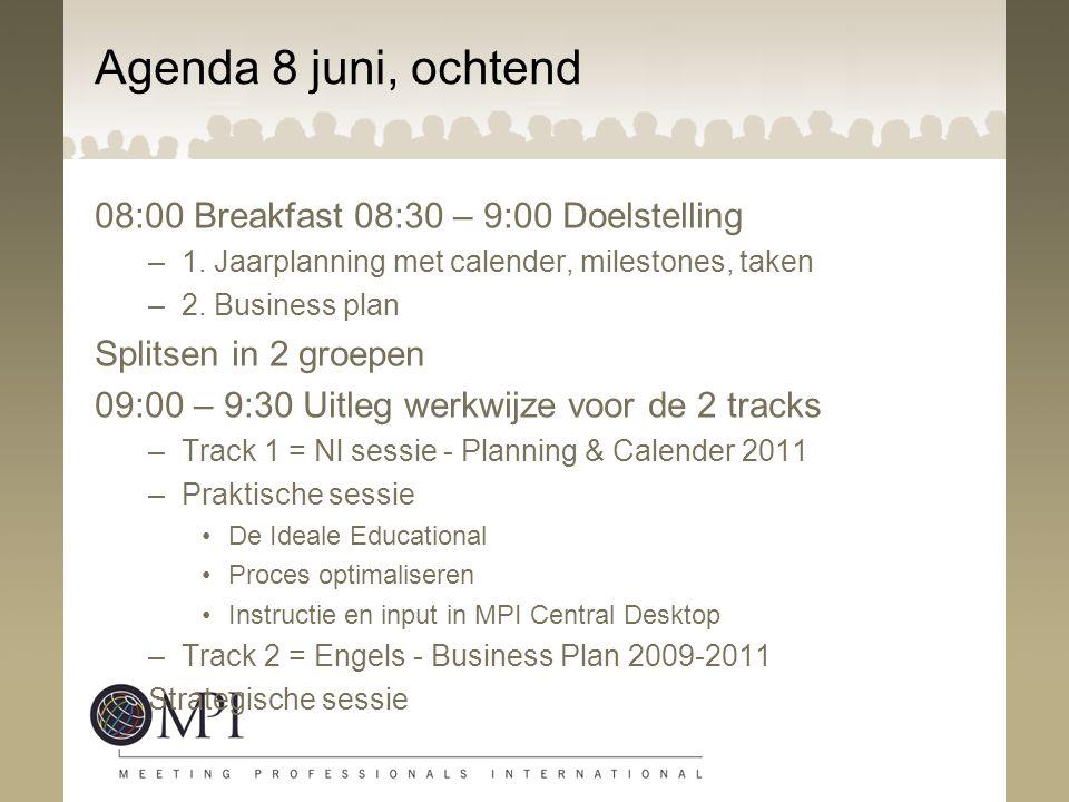 02:37 Agenda 8 juni, ochtend 08:00 Breakfast 08:30 – 9:00 Doelstelling –1. Jaarplanning met calender, milestones, taken –2. Business plan Splitsen in