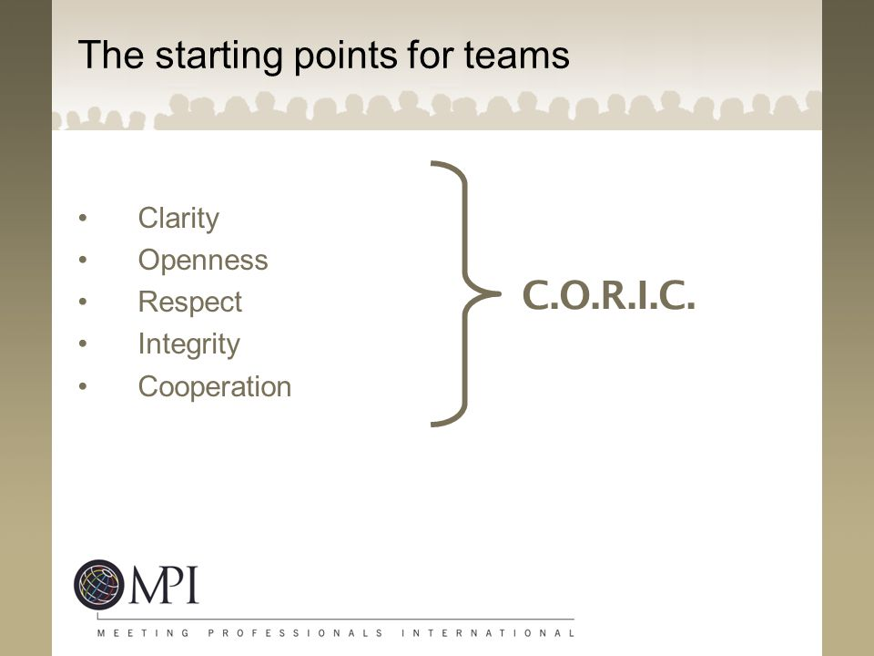 The starting points for teams Clarity Openness Respect Integrity Cooperation C.O.R.I.C.