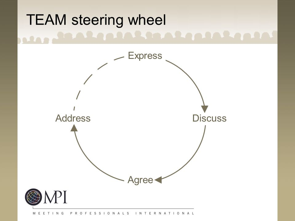 TEAM steering wheel Express DiscussAddress Agree