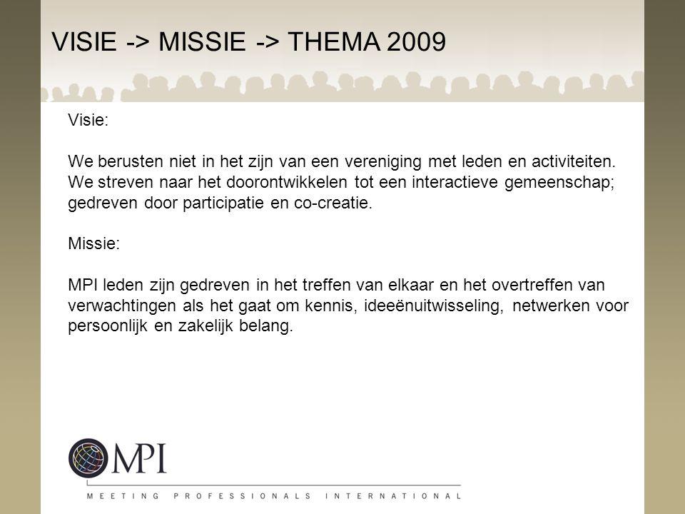 VISIE -> MISSIE -> THEMA 2009 Visie: We berusten niet in het zijn van een vereniging met leden en activiteiten. We streven naar het doorontwikkelen to