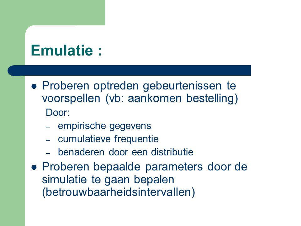 Emulatie : Proberen optreden gebeurtenissen te voorspellen (vb: aankomen bestelling) Door: – empirische gegevens – cumulatieve frequentie – benaderen door een distributie Proberen bepaalde parameters door de simulatie te gaan bepalen (betrouwbaarheidsintervallen)