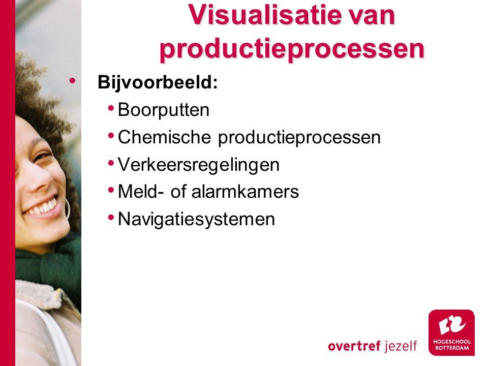 Visualisatie van productieprocessen Visualisatie van productieprocessen Bijvoorbeeld: Boorputten Chemische productieprocessen Verkeersregelingen Meld-