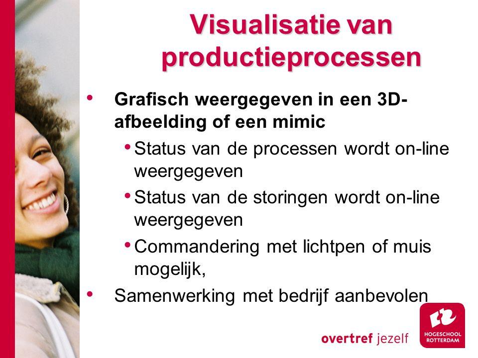 Visualisatie van productieprocessen Visualisatie van productieprocessen Grafisch weergegeven in een 3D- afbeelding of een mimic Status van de processe