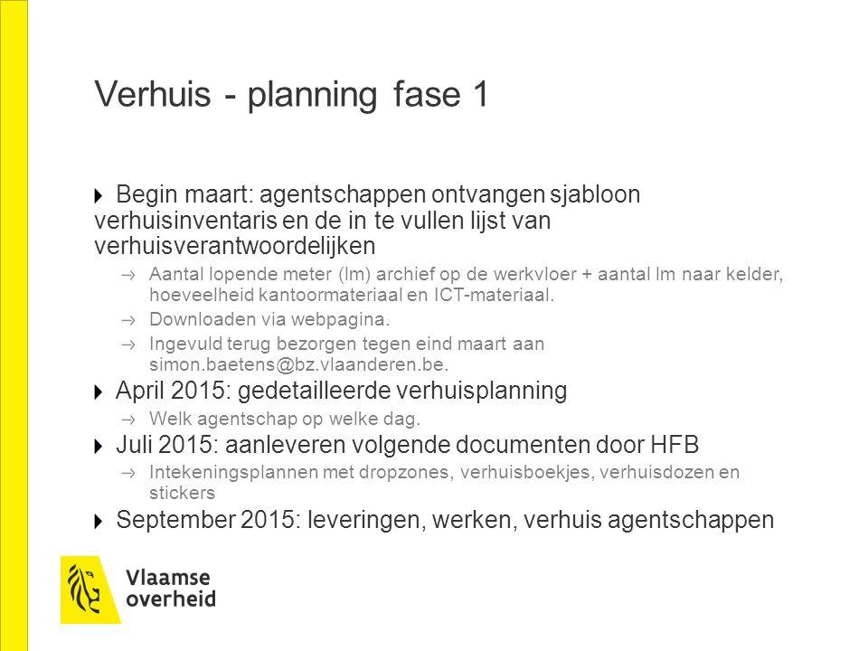 Verhuis - planning fase 1 Begin maart: agentschappen ontvangen sjabloon verhuisinventaris en de in te vullen lijst van verhuisverantwoordelijken Aanta