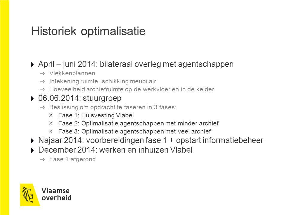 Historiek optimalisatie April – juni 2014: bilateraal overleg met agentschappen Vlekkenplannen Intekening ruimte, schikking meubilair Hoeveelheid arch