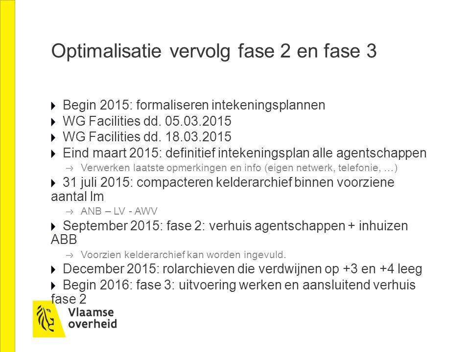 Optimalisatie vervolg fase 2 en fase 3 Begin 2015: formaliseren intekeningsplannen WG Facilities dd. 05.03.2015 WG Facilities dd. 18.03.2015 Eind maar