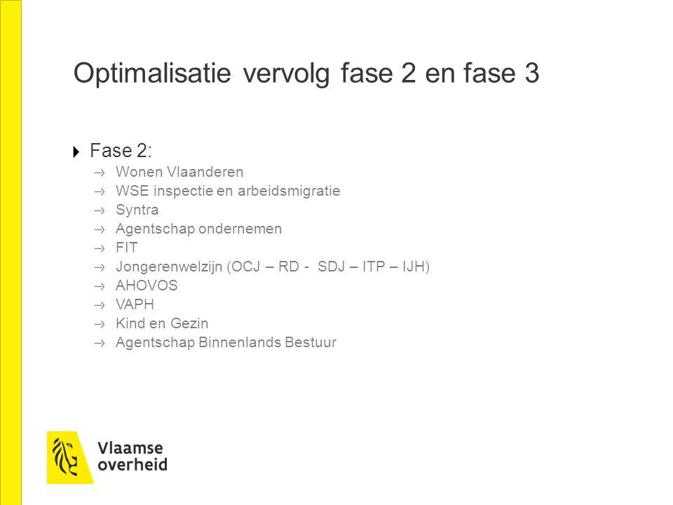 Optimalisatie vervolg fase 2 en fase 3 Fase 2: Wonen Vlaanderen WSE inspectie en arbeidsmigratie Syntra Agentschap ondernemen FIT Jongerenwelzijn (OCJ