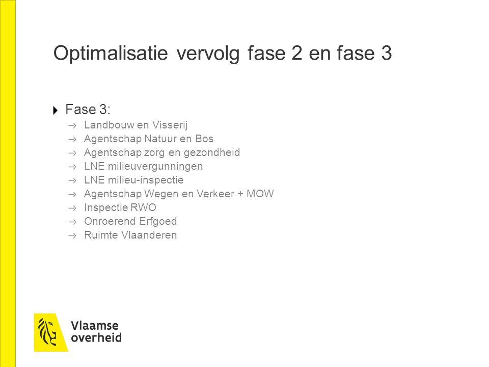 Optimalisatie vervolg fase 2 en fase 3 Fase 3: Landbouw en Visserij Agentschap Natuur en Bos Agentschap zorg en gezondheid LNE milieuvergunningen LNE