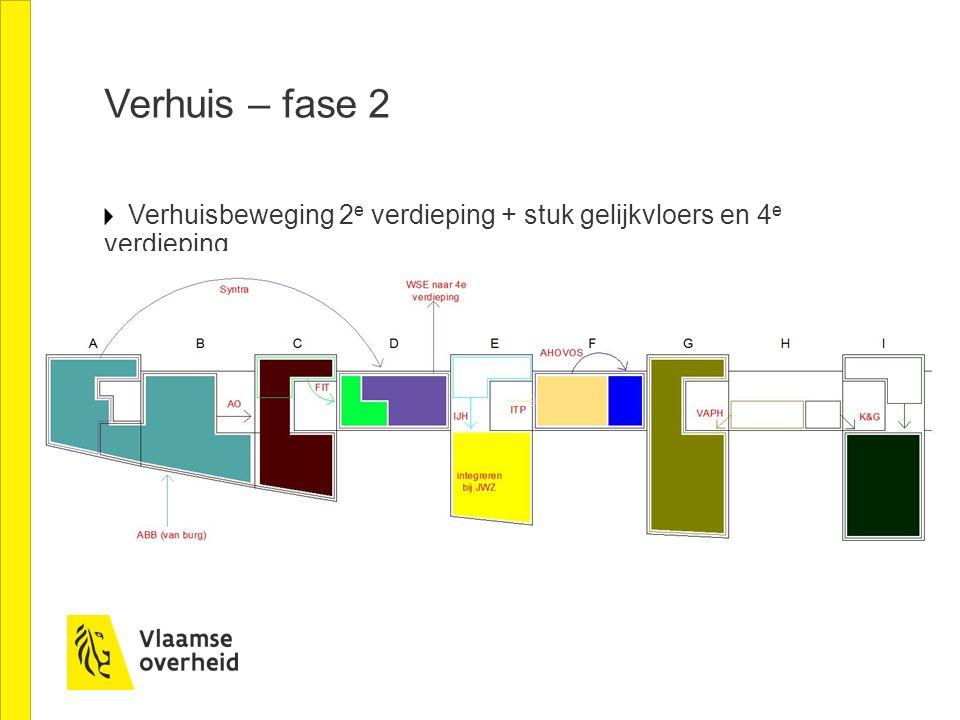 Verhuis – fase 2 Verhuisbeweging 2 e verdieping + stuk gelijkvloers en 4 e verdieping