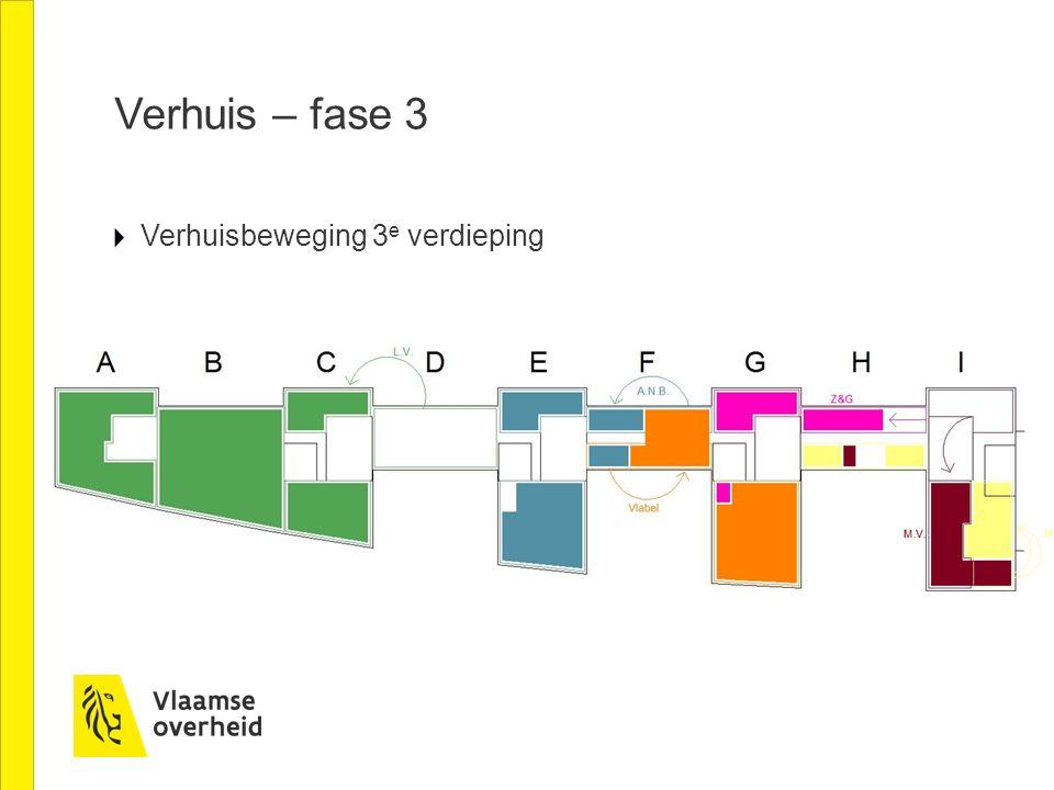 Verhuis – fase 3 Verhuisbeweging 3 e verdieping
