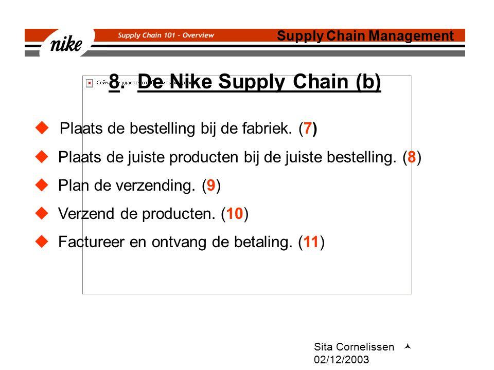 Sita Cornelissen 02/12/2003 8.De Nike Supply Chain (b)  Plaats de bestelling bij de fabriek.